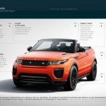 Khách đặt mua xe Range Rover Evoque mui trần phần đa là phụ nữ