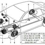 Hệ thống kiểm soát điều khiển xe Toyota khi gặp nguy hiểm