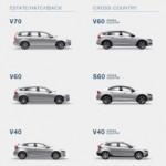 Xe Volvo tăng giá đáng kể khi thêm công nghệ tự lái