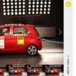 Xe Kia Morning và Peugeot 208 2016 đều đạt an toàn thấp