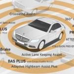 19 công nghệ tiêu chuẩn trên xe bán ở Châu âu phải có trước 2020