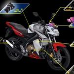 Phát thèm giá xe Yamaha FZ150i giá 40 triệu đồng