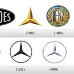 Đọc thế nào cho đúng tên của các hãng xe ô tô nổi tiếng ?