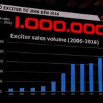 Xe Yamaha Exciter đạt mốc kỷ lục ở Việt Nam