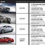 Bảng giá bán tất cả dòng xe ô tô tại thị trường Việt Nam tháng 9/2017